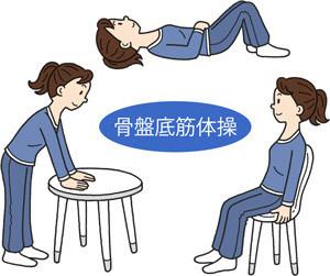 骨盤底筋体操1